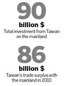 Economic reform won't damage Taiwan interests