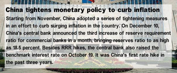 Top 10 Economic Events of 2010