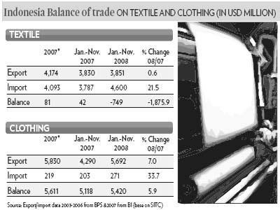 Indonesia: Japan textile market to grow