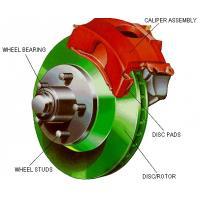 brake pad brake disc