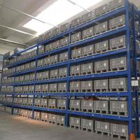 Suitable  Economic  Warehouse Storage Solutions  German Style Heavy Duty
