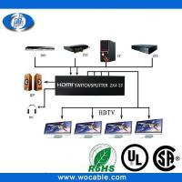 HDMI Video Switcher/2 input 4 output hdmi switch splitter