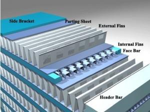 Louvered Air Fin Heat Exchanger Fins Maximise Heat Transfer Area ...