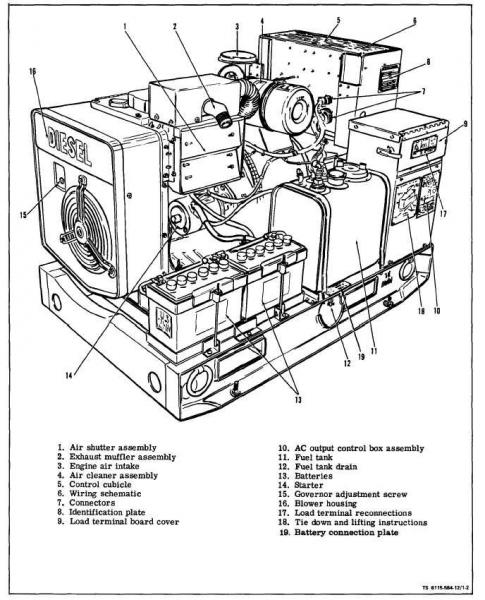 C12 Cat Engine Cooling Diagram 3406e Cat Engine Diagram