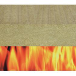 Thermal conductivity mineral wool thermal conductivity for Fireproof rockwool