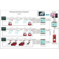 Intelligent Car Park Guiding System Controller For Parking Lot Guiding