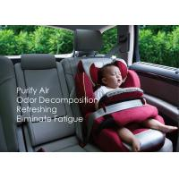 Automotive Interior Negative Ion Release Masterbatch For Odor Decomposition
