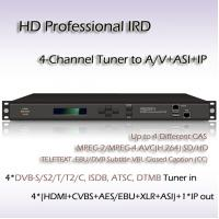 RIH1304_IP 4-Channel HD Professional IRD DVB-T Receiver