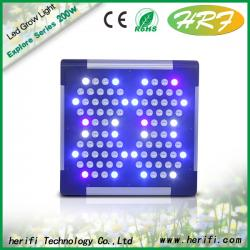 China Led Grow Light With 3W Led Chip Pure Aluminum Cooling System Explore Series EP004  LED Grow Light For Wholesale on sale