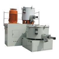Stainless Steel Blade Twin Screw Mixer, 7.5 - 30kw Power Plastic Granules Mixer