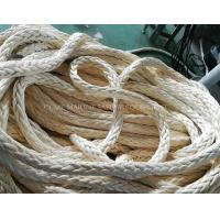 PP Rope with Twisted and Braided Types