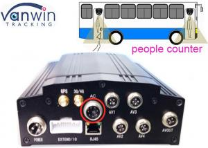 People Counter HD CCTV DVR 3G GPS Dual Stream Mobile Monitoring