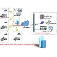 Long Distance TDD-OFDM Portable Outdoor Base Station Transceiver