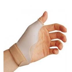 Thumb immobilization splint